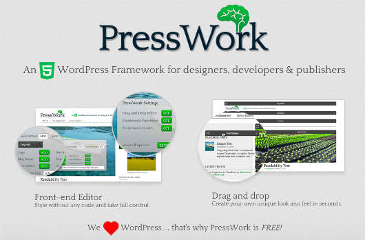 presswork 7 kostenlose HTML5 WordPress Themes